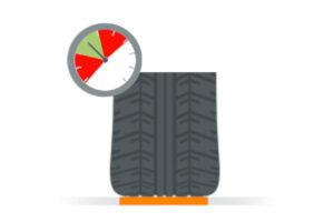 Tyre Condition Checklist