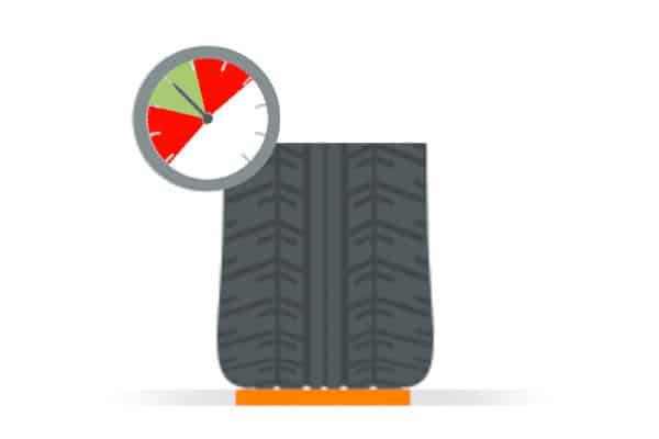 Tyre condition checklist